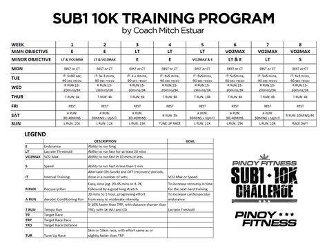 10k 10 Weeks by 10k Program By Coach Mitch Estuar Fitness