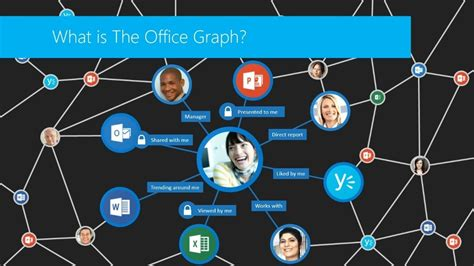 Office Graph Hug The Future Of Microsoft Office Is Shared And