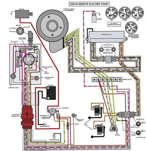 Wiring Diagram For Mercury Outboard Motor Free Wiring