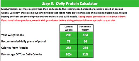 protein needs calculator calorie estimator italian mediterranean diet