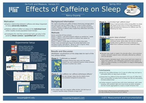 Caffeine S Impact On Sleep Inkscape A0 Scientific Poster Draft Orange Narwhals Engineering Poster Template