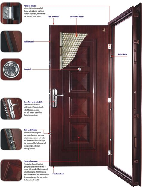 safety door design glo guard security steel doors