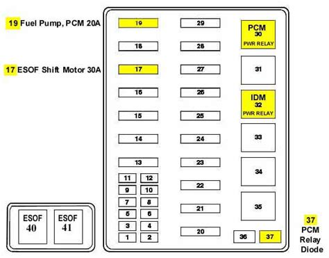how to test a pcm diode help psd wont start page 3 ford truck enthusiasts forums