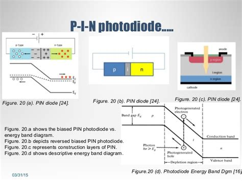 pin photodiode working principle ppt pin diode electric field distribution 28 images pin diode working principle instrumentation