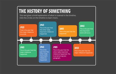 create a beautiful e learning interactive timeline