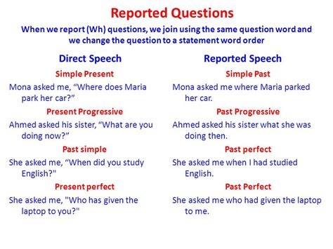 Who Reported Me On by Reported Speech Changes Ppt