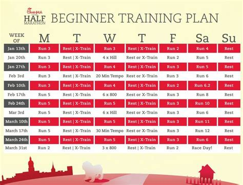 from couch to half marathon in 12 weeks 12 week beginner half marathon training plan created by