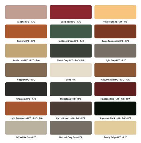 brick mortar color chart concrete types indesign concreting landscaping