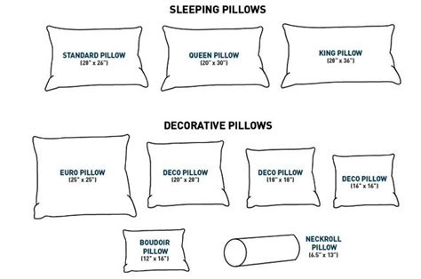 Pillow Dimensions standard pillow sizes sheets throw pillows pillow cases and charts