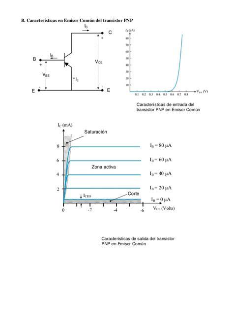 transistor bipolar zona de corte transistor bipolar zona activa 28 images transistor bipolar zona activa 28 images el