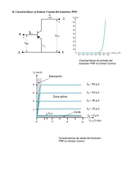 transistor zona activa transistor bipolar zona activa 28 images transistor bipolar zona activa 28 images el