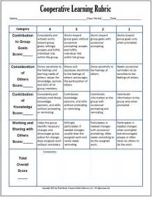 image gallery learning rubrics