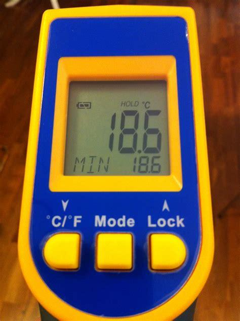 Termometer Crown scanmont ir termometer
