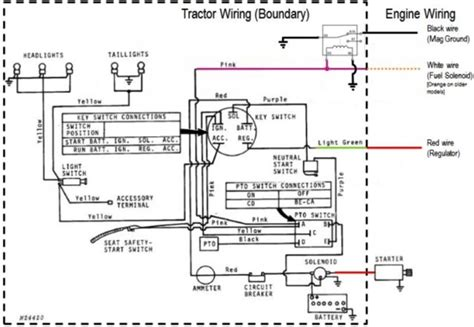 deere 317 ignition diagram deere 317 tractor