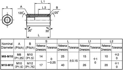 Baut Milli M10 X 45 X 1 25 K14 Kuning different diameter nut milli milli sunco misumi usa