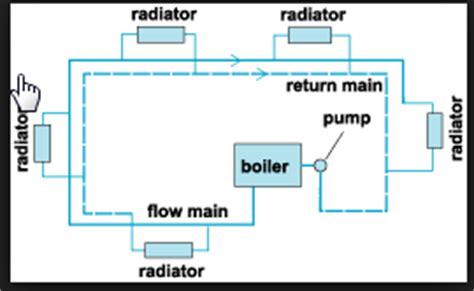 runtal piping diagram which pipe in basement supplies which radiator