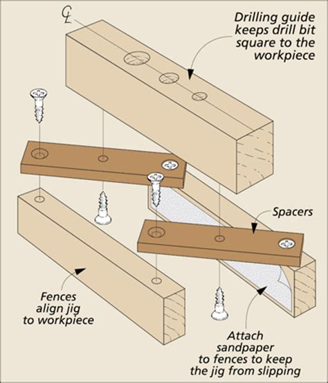 dowel template build this shop made doweling jig woodsmith tips