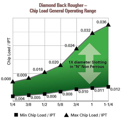 where can you find the maximum horsepower for your boat diamond back s f destiny tool