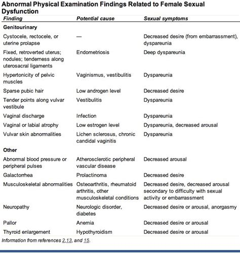 abnormal psychology research paper abnormal psychology research paper topics