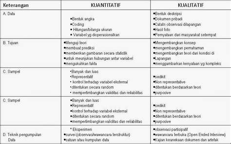 Buku Metodologi Penelitian Kualitatif Burhan Bungin judul penelitian kualitatif tentang bk contoh z