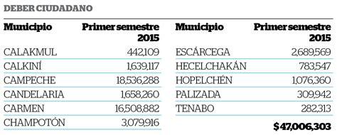 pago de refrendo de cuernavaca 2016 pago de tenencia cuernavaca morelos 2015 new style for