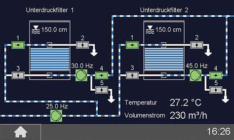 Pflanzkübel Mit Wasserspeicher 961 by Poolfilter Und Schwimmbadfilter F 252 R Ein Perfektes Badewasser