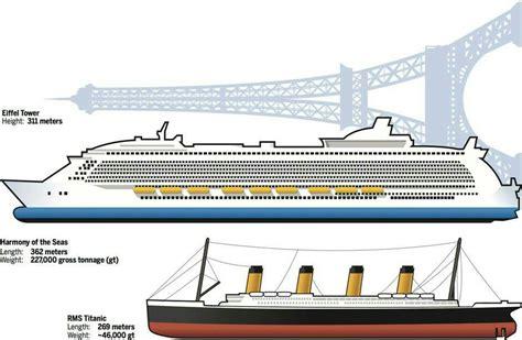titanic boat size comparison titanic size comparison titanic pinterest titanic