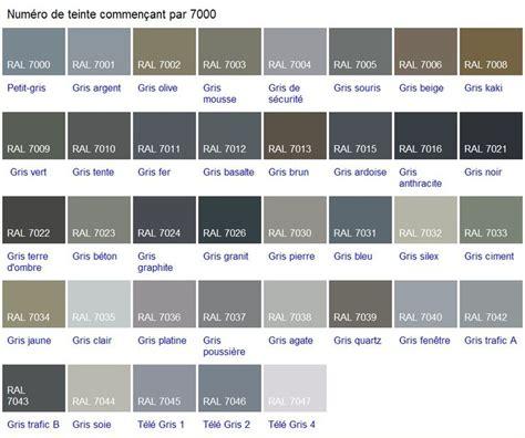 1000 id 233 es sur le th 232 me couleur ral sur l 232 vres mac tutoriel de l 232 vre et ral