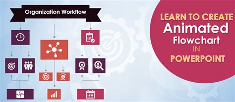 draw flowchart in powerpoint learn to create animated flowchart in powerpoint