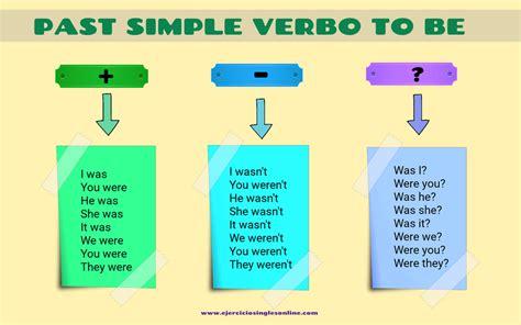 preguntas interrogativas del verbo to be ejercicio 1 verbo to be en pasado was were ejercicios