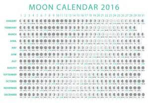 Moon Calendar Moon Calendar 2016 Vector Free Vector