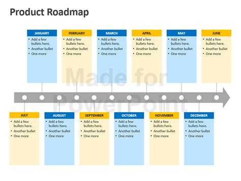 Product Roadmap Powerpoint Template Editable Ppt Product Ppt Template