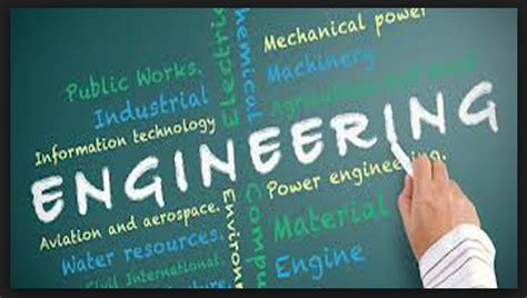 Mba Courses In India For Mechanical Engineers by Entrance Exams In India 2017 For Mba Engineering