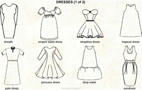 type of pattern in clothes guide to different dress styles with chart ebay runway