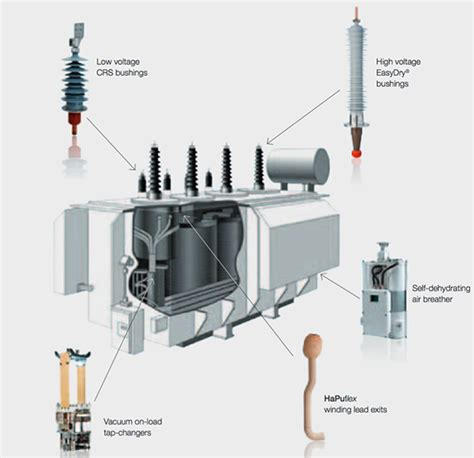 are different types of capacitors interchangeable composing with components innovative and high quality transformer components transmission