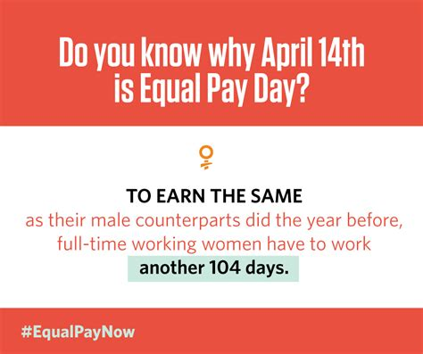 equal pay day show the the buzz unequal pay day the inclusion solution