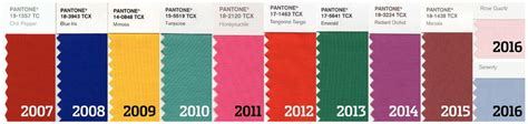 2007 The Year In Color by 2016 Pantone Colors Of The Year Serenity And Quartz
