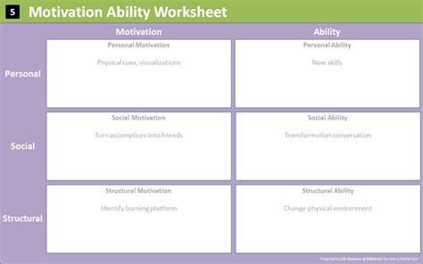 Stages Of Change Worksheet by Stages Of Change Worksheet Defendusinbattleblog