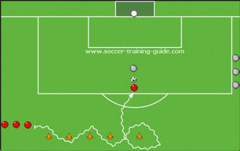 football drills dribbling