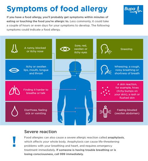 symptoms of allergies milk and egg allergies in children