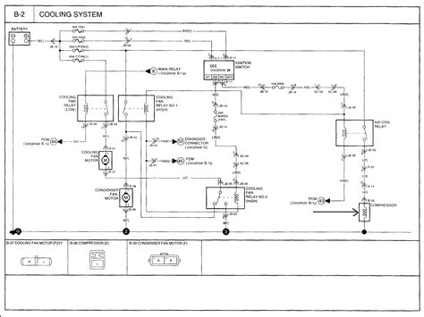 2005 kia sedona wiring diagrams wiring diagram with