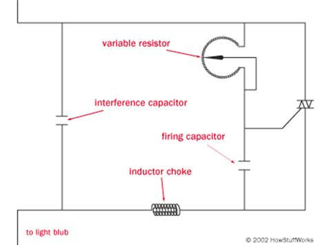 how does a resistor capacitor circuit work the circuit how dimmer switches work howstuffworks