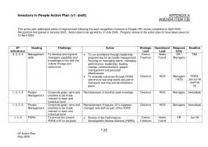 Human Resources Plan Template by Best Photos Of Hr Plan Template Sle Human Resources