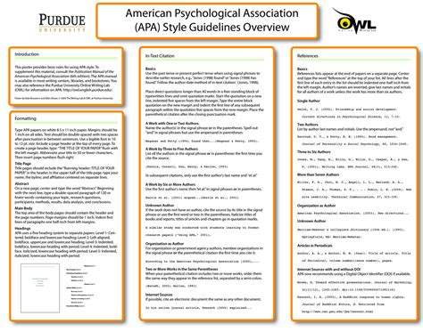 paper writing styles a handy classroom poster on apa style educational