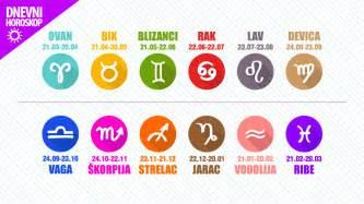 dnevni horoskop za petak 28 april 2017 ibalkan net