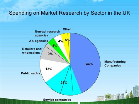 Marketing Research Mba Programs by Market Research Ppt Mba Bec Doms