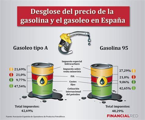 Impuesto A Gasolina Para Mejorar Competitividad Del Pas Diputada | cosas que s 237 puedo hacer para ahorrar combustible c 243 mo