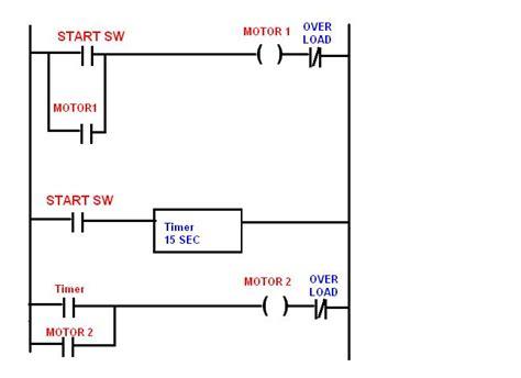 xaml layout sles wpf ui design no solution is good enough plc exles