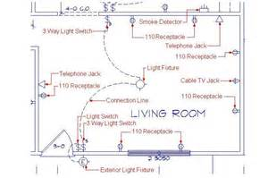 t amp t understanding a residential electrical plan