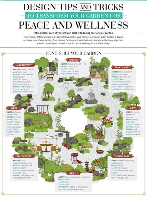 Feng Shui Garden Layout Feng Shui Garden Design Tips Pith Vigor